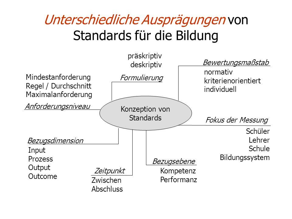 Unterschiedliche Ausprägungen von Standards für die Bildung Konzeption von Standards Bewertungsmaßstab Fokus der Messung Bezugsebene Bezugsdimension A