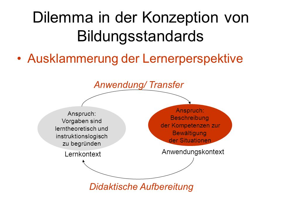 Dilemma in der Konzeption von Bildungsstandards Ausklammerung der Lernerperspektive Anspruch: Vorgaben sind lerntheoretisch und instruktionslogisch zu