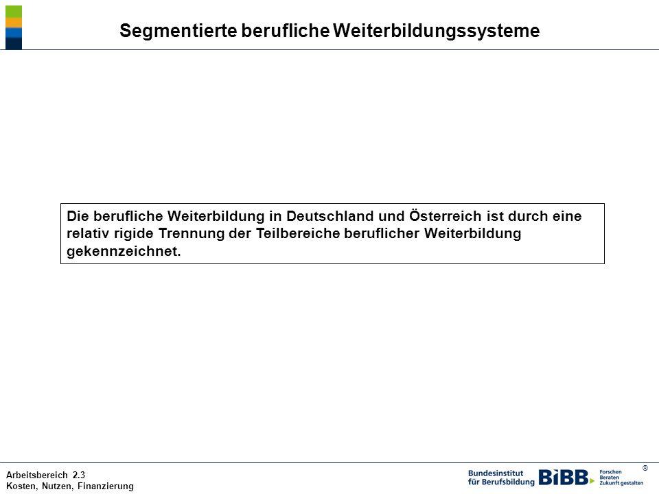 ® Arbeitsbereich 2.3 Kosten, Nutzen, Finanzierung Segmentierte berufliche Weiterbildungssysteme Die berufliche Weiterbildung in Deutschland und Österr