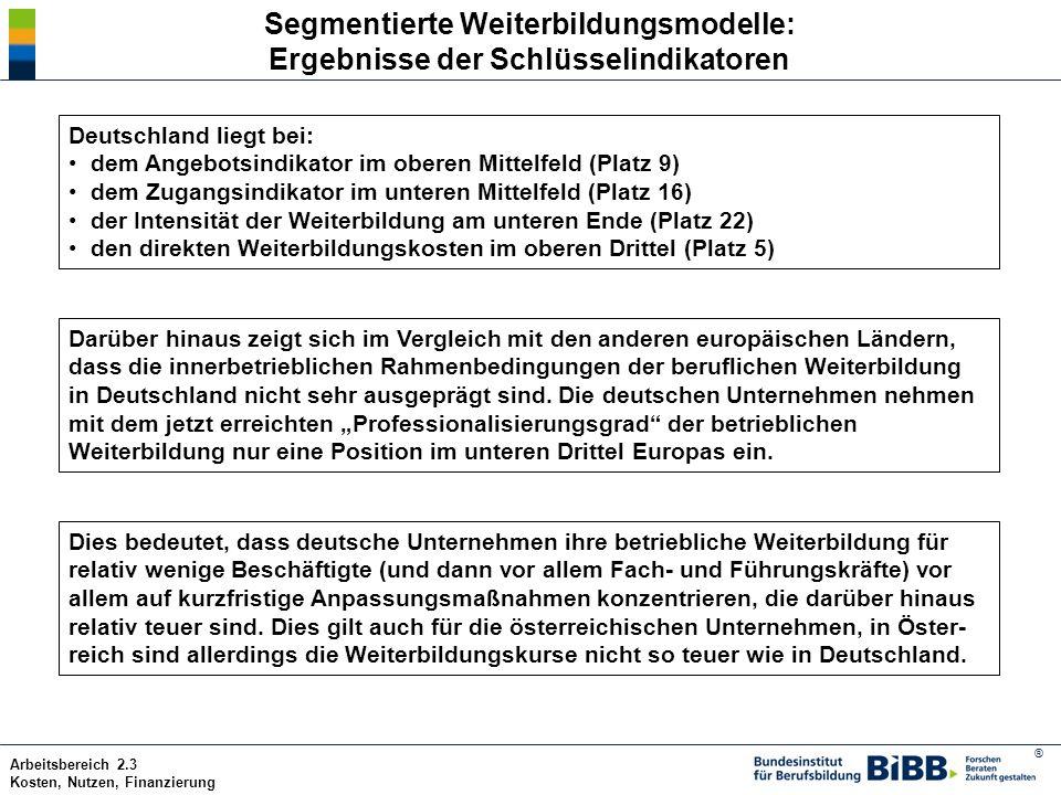 ® Arbeitsbereich 2.3 Kosten, Nutzen, Finanzierung Kooperative Weiterbildungsmodelle: Radarchart für Dänemark, Niederlande und Frankreich Weiterbildungsintensität Weiterbildungsangebot Weiterbildungs- kosten Weiterbildungs- teilnahme