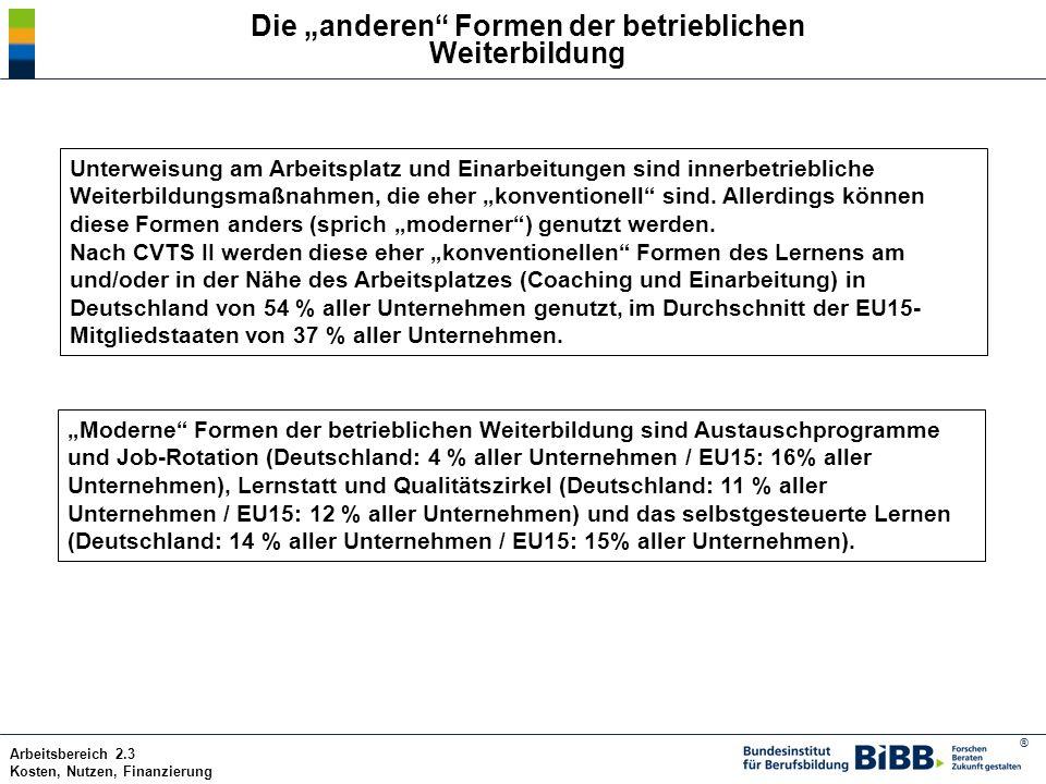 ® Arbeitsbereich 2.3 Kosten, Nutzen, Finanzierung Im internationalen Vergleich nahmen deutsche Unternehmen (wie auch bei den klassischen Formen der Weiterbildung) keinen Spitzenplatz ein: - Beim Angebot an Weiterbildungskursen lag Deutschland auf dem 9.
