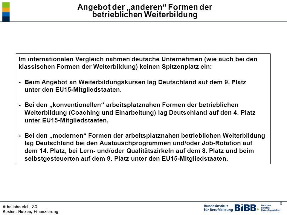 ® Arbeitsbereich 2.3 Kosten, Nutzen, Finanzierung Im internationalen Vergleich nahmen deutsche Unternehmen (wie auch bei den klassischen Formen der We