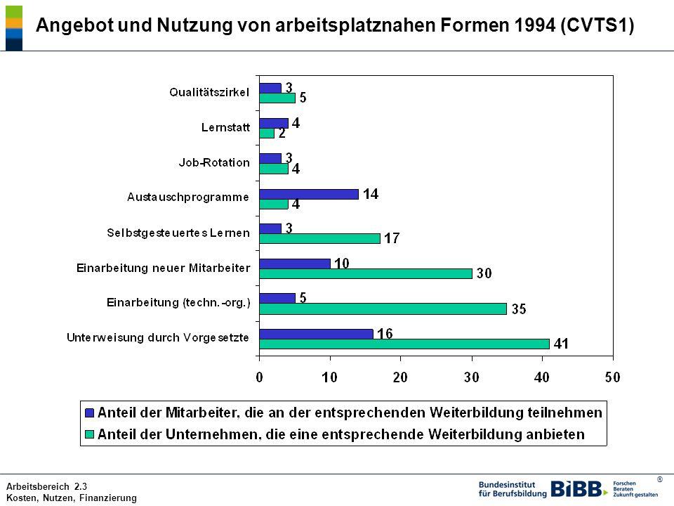 ® Arbeitsbereich 2.3 Kosten, Nutzen, Finanzierung Angebot und Nutzung von arbeitsplatznahen Formen 1994 (CVTS1)