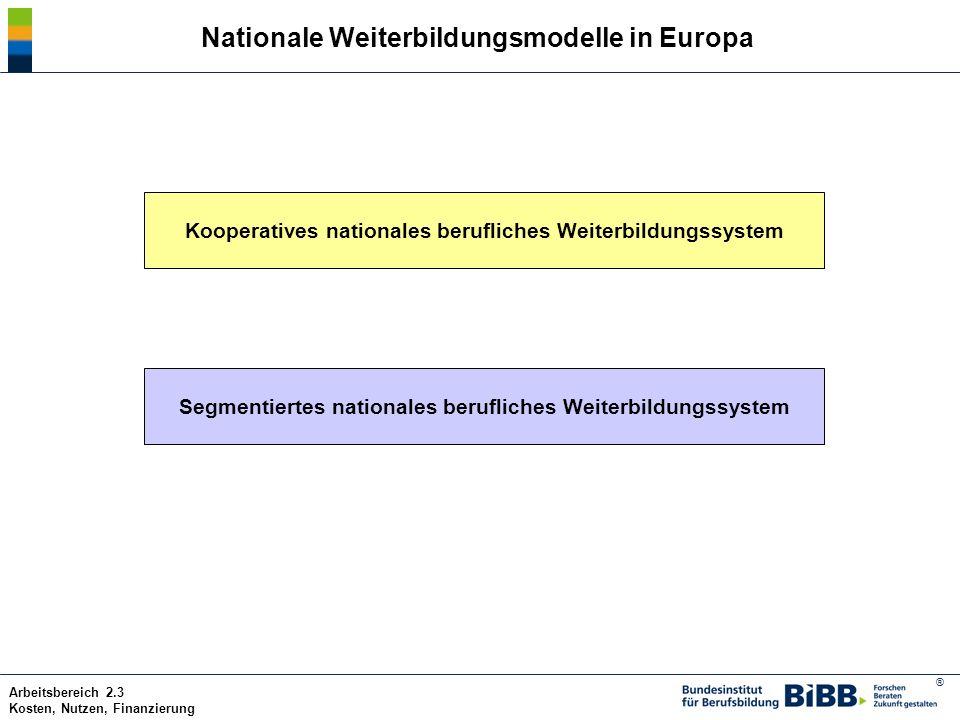 ® Arbeitsbereich 2.3 Kosten, Nutzen, Finanzierung Nationale Weiterbildungsmodelle in Europa Segmentiertes nationales berufliches Weiterbildungssystem