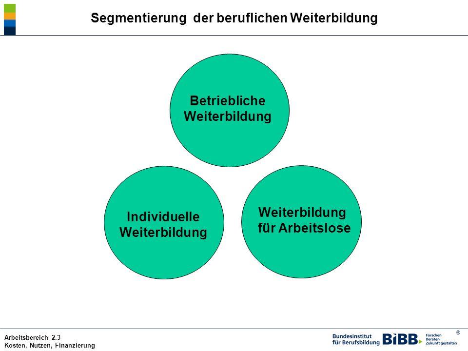 ® Arbeitsbereich 2.3 Kosten, Nutzen, Finanzierung Kooperation in der beruflichen Weiterbildung Betriebliche Weiterbildung Individuelle Weiterbildung für Arbeitslose