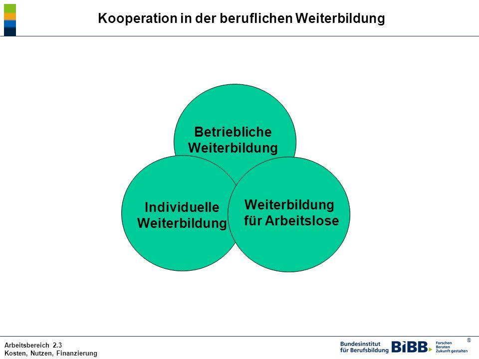 ® Arbeitsbereich 2.3 Kosten, Nutzen, Finanzierung Kooperation in der beruflichen Weiterbildung Betriebliche Weiterbildung Individuelle Weiterbildung f
