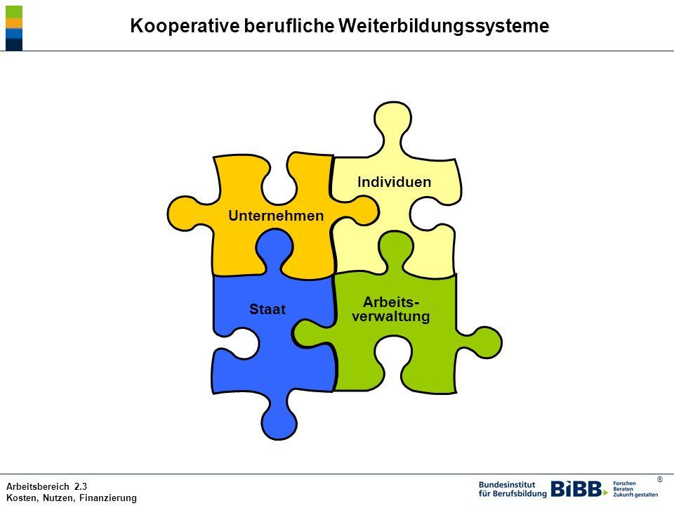 ® Arbeitsbereich 2.3 Kosten, Nutzen, Finanzierung Kooperative berufliche Weiterbildungssysteme Unternehmen Individuen Arbeits- verwaltung Staat