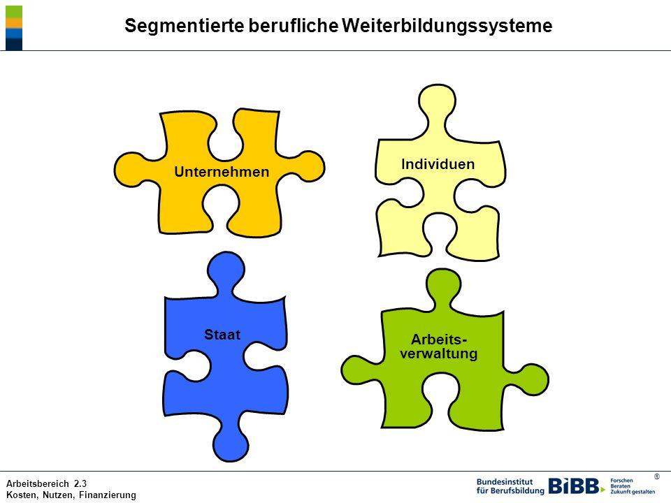 ® Arbeitsbereich 2.3 Kosten, Nutzen, Finanzierung Segmentierte berufliche Weiterbildungssysteme Die berufliche Weiterbildung in Deutschland und Österreich ist durch eine relativ rigide Trennung der Teilbereiche beruflicher Weiterbildung gekennzeichnet.
