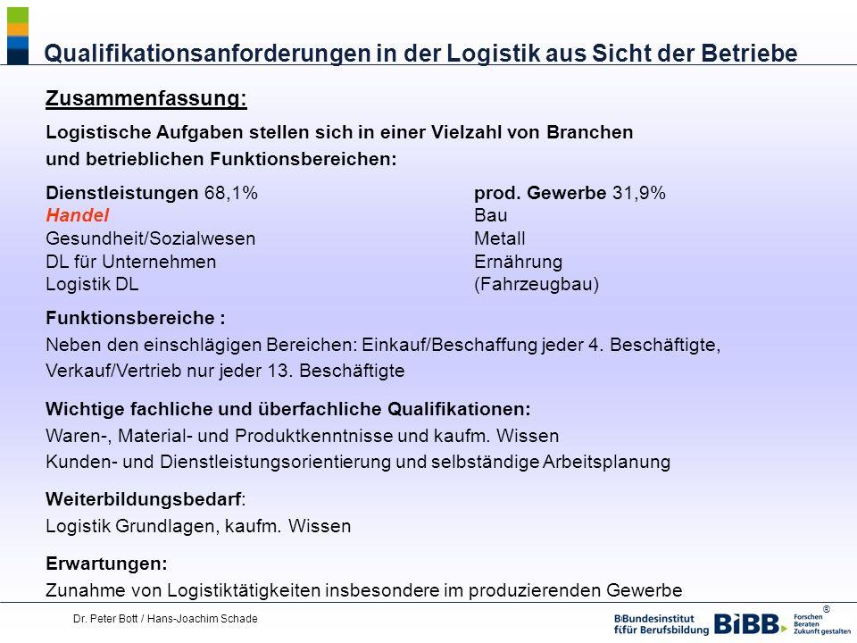 ® Dr. Peter Bott / Hans-Joachim Schade Qualifikationsanforderungen in der Logistik aus Sicht der Betriebe Zusammenfassung: Logistische Aufgaben stelle