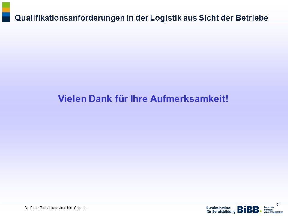 ® Dr. Peter Bott / Hans-Joachim Schade Vielen Dank für Ihre Aufmerksamkeit! Qualifikationsanforderungen in der Logistik aus Sicht der Betriebe