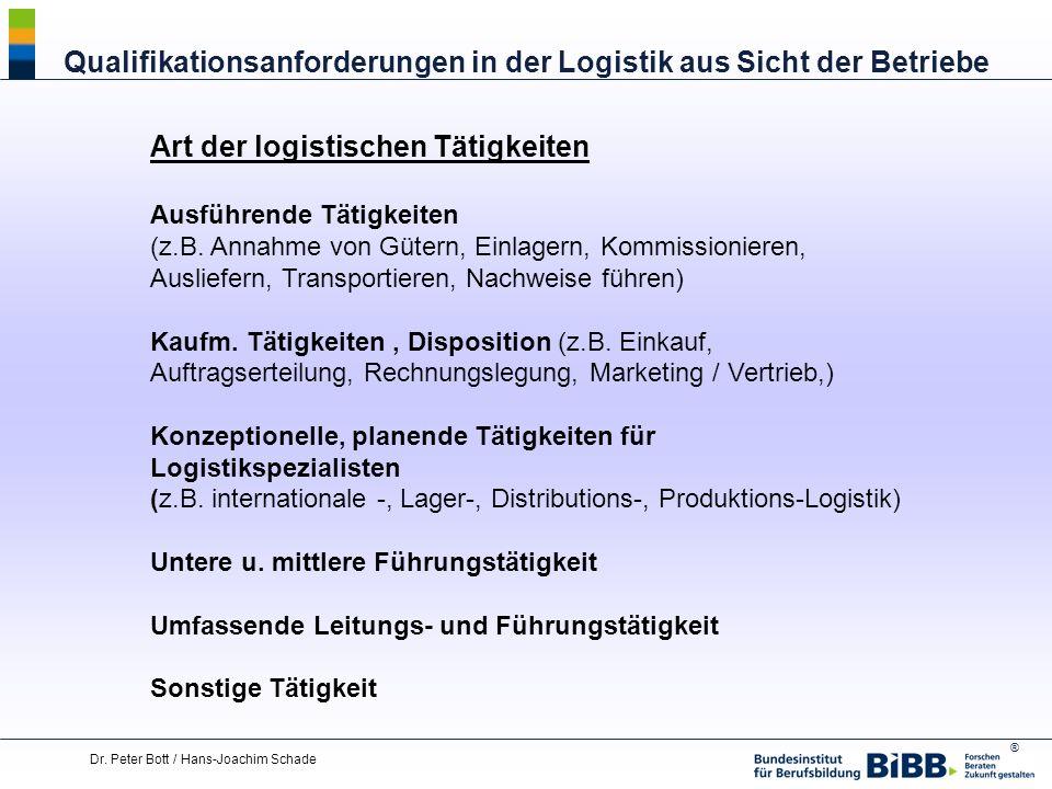 ® Dr. Peter Bott / Hans-Joachim Schade Art der logistischen Tätigkeiten Ausführende Tätigkeiten (z.B. Annahme von Gütern, Einlagern, Kommissionieren,