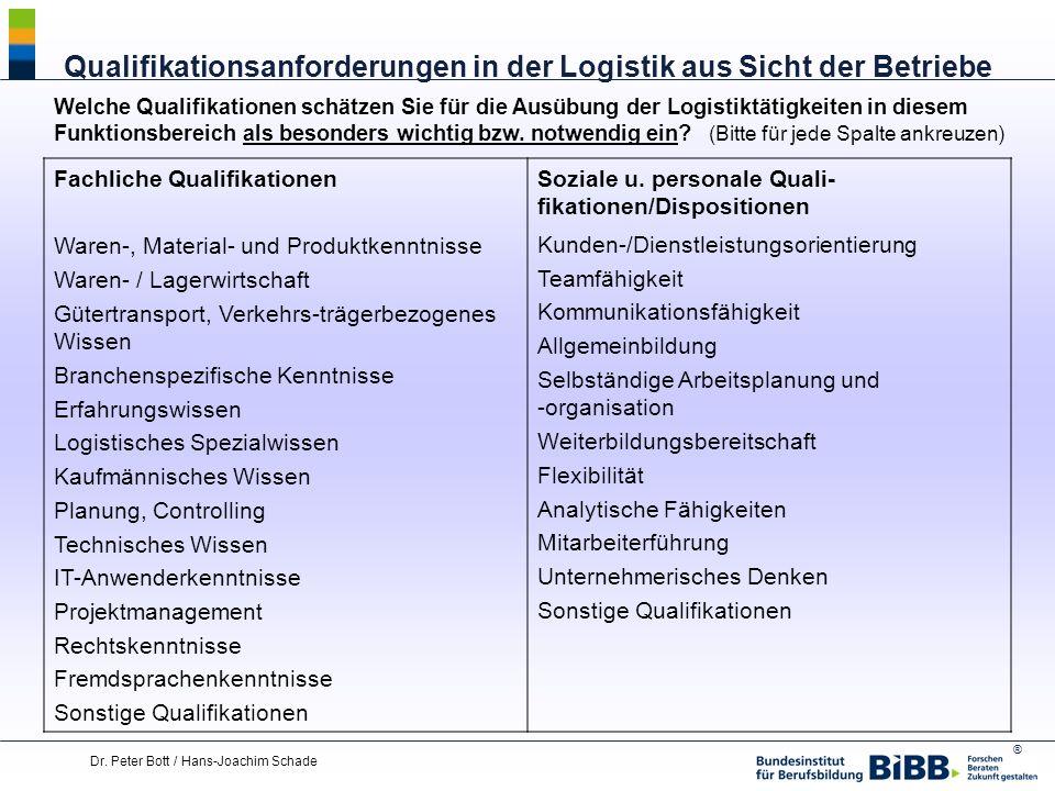 ® Dr. Peter Bott / Hans-Joachim Schade Fachliche Qualifikationen Waren-, Material- und Produktkenntnisse Waren- / Lagerwirtschaft Gütertransport, Verk