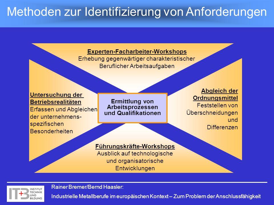 Rainer Bremer/Bernd Haasler: Industrielle Metallberufe im europäischen Kontext – Zum Problem der Anschlussfähigkeit Führungskräfte-Workshops Ausblick