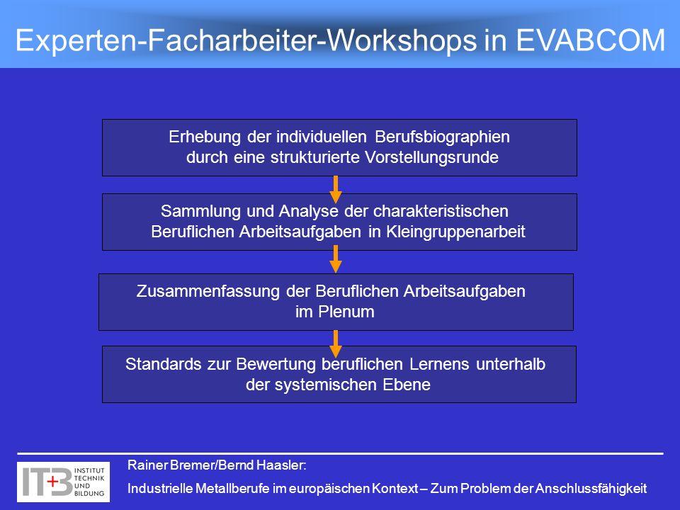Rainer Bremer/Bernd Haasler: Industrielle Metallberufe im europäischen Kontext – Zum Problem der Anschlussfähigkeit Experten-Facharbeiter-Workshops in
