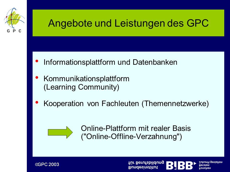GPC 2003 Angebote und Leistungen des GPC Informationsplattform und Datenbanken Kommunikationsplattform (Learning Community) Kooperation von Fachleuten (Themennetzwerke) Online-Plattform mit realer Basis ( Online-Offline-Verzahnung )