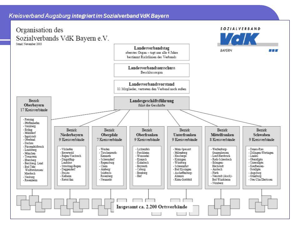 VdK Ortsverband Aichach Arbeit im Ehrenamt Auch im Jahr 2005 war das Ehrenamt auf der Messe in Augsburg vertreten.