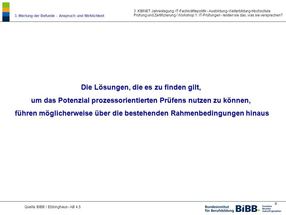 ® Quelle: BIBB / Ebbinghaus - AB 4.5 3.