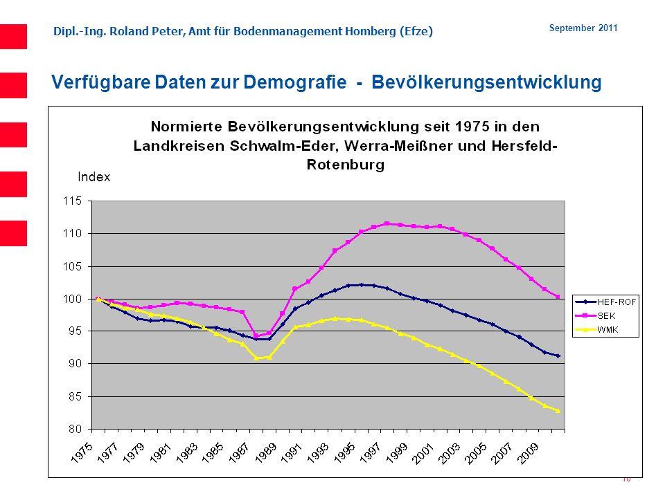 Dipl.-Ing. Roland Peter, Amt für Bodenmanagement Homberg (Efze) 10 September 2011 Verfügbare Daten zur Demografie - Bevölkerungsentwicklung Index