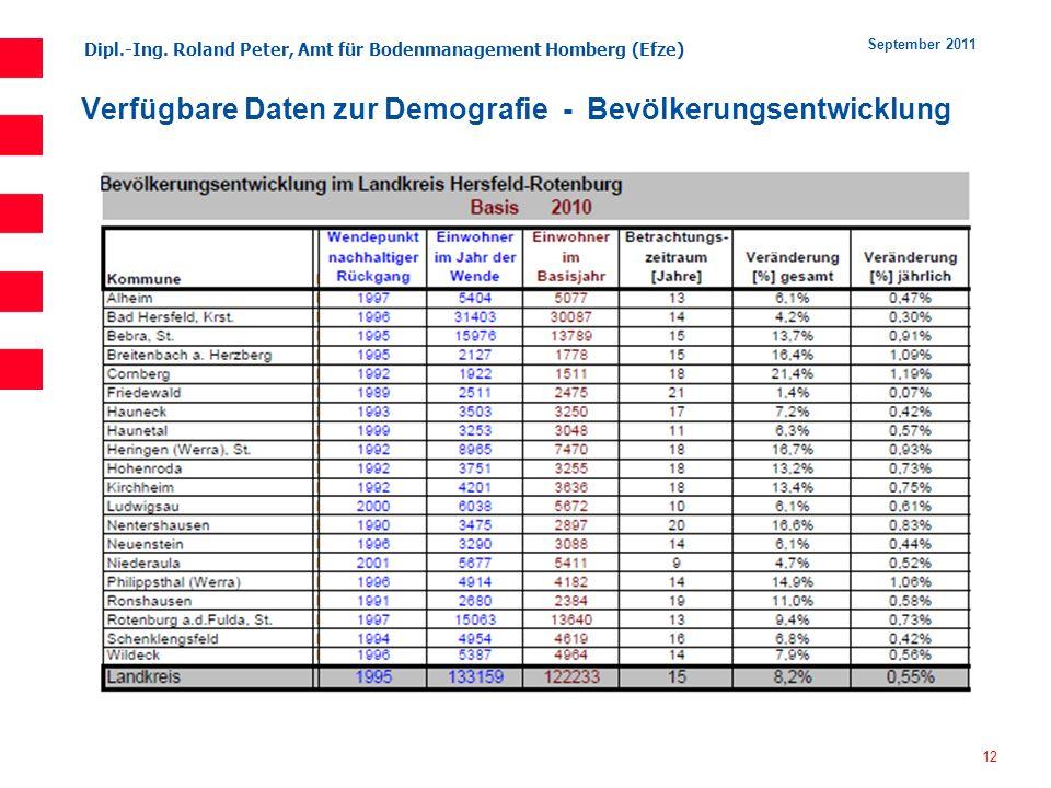 Dipl.-Ing. Roland Peter, Amt für Bodenmanagement Homberg (Efze) 12 September 2011 Verfügbare Daten zur Demografie - Bevölkerungsentwicklung