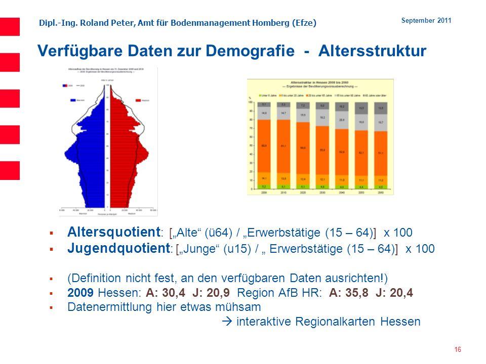 Dipl.-Ing. Roland Peter, Amt für Bodenmanagement Homberg (Efze) 16 September 2011 Verfügbare Daten zur Demografie - Altersstruktur Altersquotient : [A