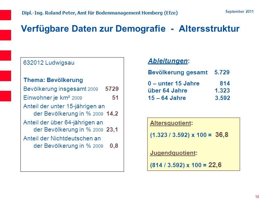 Dipl.-Ing. Roland Peter, Amt für Bodenmanagement Homberg (Efze) 18 September 2011 Verfügbare Daten zur Demografie - Altersstruktur 632012 Ludwigsau Th