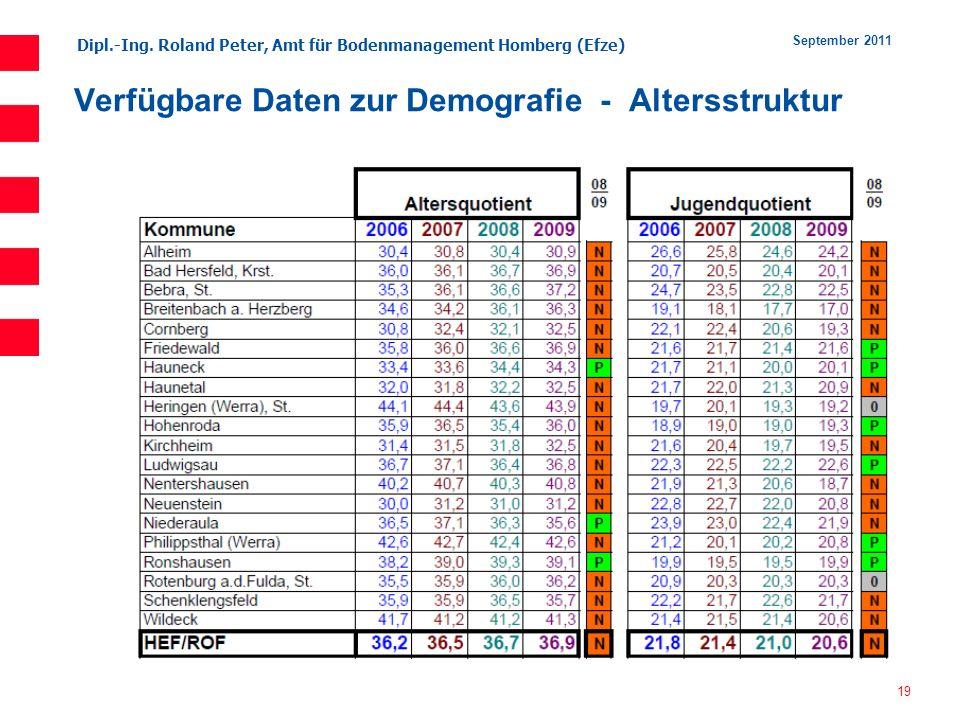 Dipl.-Ing. Roland Peter, Amt für Bodenmanagement Homberg (Efze) 19 September 2011 Verfügbare Daten zur Demografie - Altersstruktur
