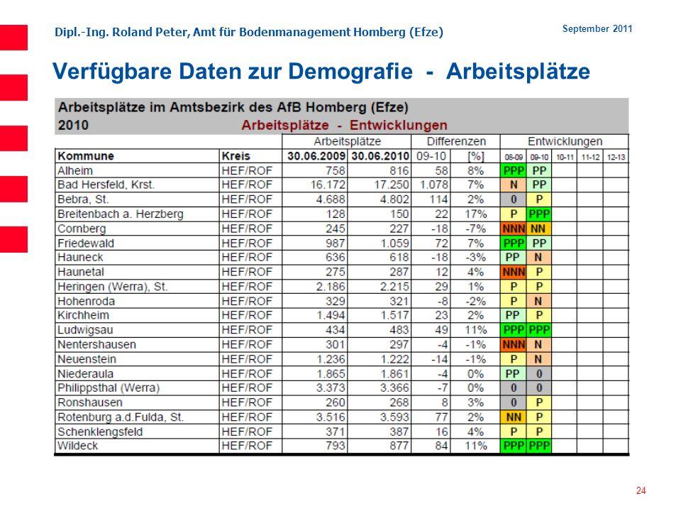Dipl.-Ing. Roland Peter, Amt für Bodenmanagement Homberg (Efze) 24 September 2011 Verfügbare Daten zur Demografie - Arbeitsplätze