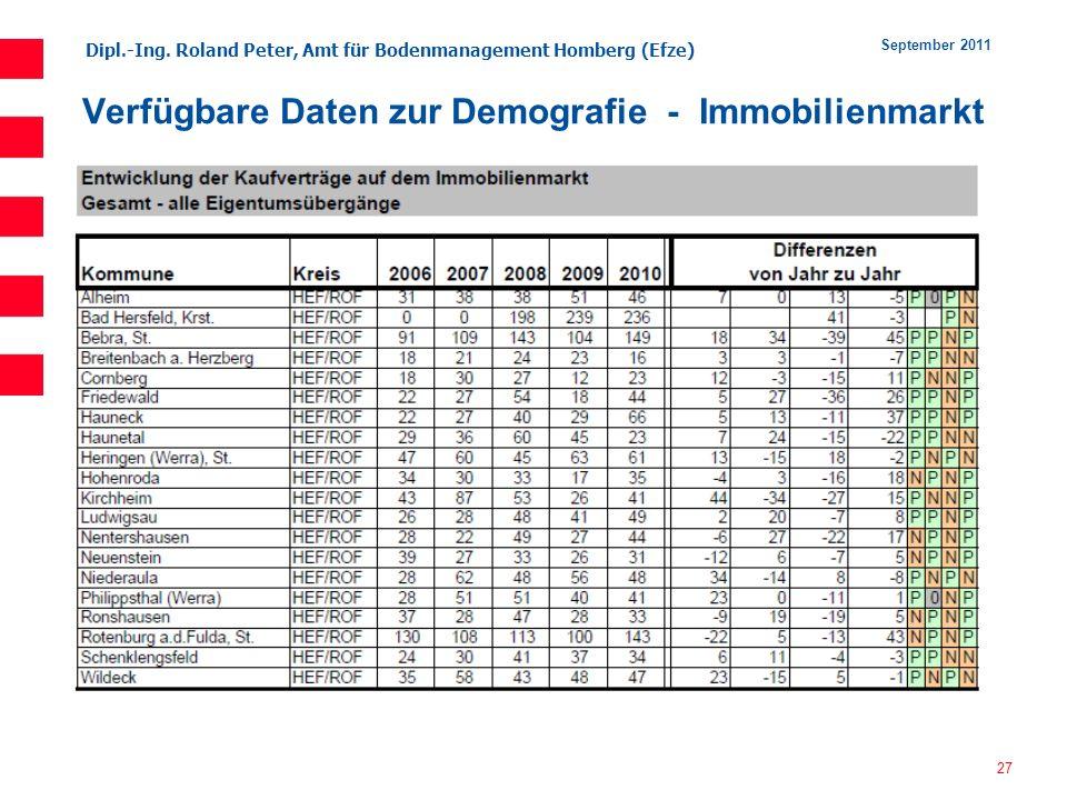 Dipl.-Ing. Roland Peter, Amt für Bodenmanagement Homberg (Efze) 27 September 2011 Verfügbare Daten zur Demografie - Immobilienmarkt