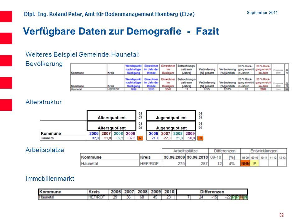 Dipl.-Ing. Roland Peter, Amt für Bodenmanagement Homberg (Efze) 32 September 2011 Verfügbare Daten zur Demografie - Fazit Weiteres Beispiel Gemeinde H