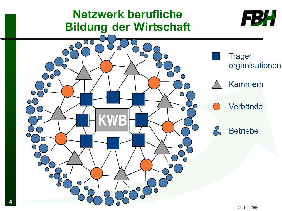 4 Netzwerk berufliche Bildung der Wirtschaft Träger- organisationen Kammern Verbände Betriebe