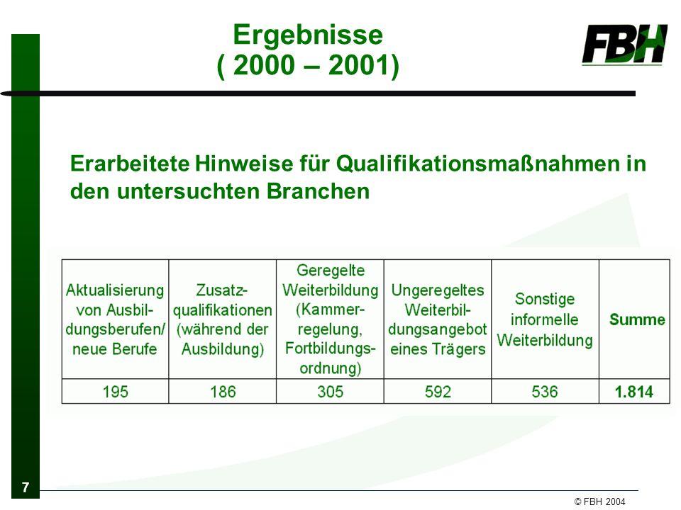 7 © FBH 2004 Ergebnisse ( 2000 – 2001) Erarbeitete Hinweise für Qualifikationsmaßnahmen in den untersuchten Branchen