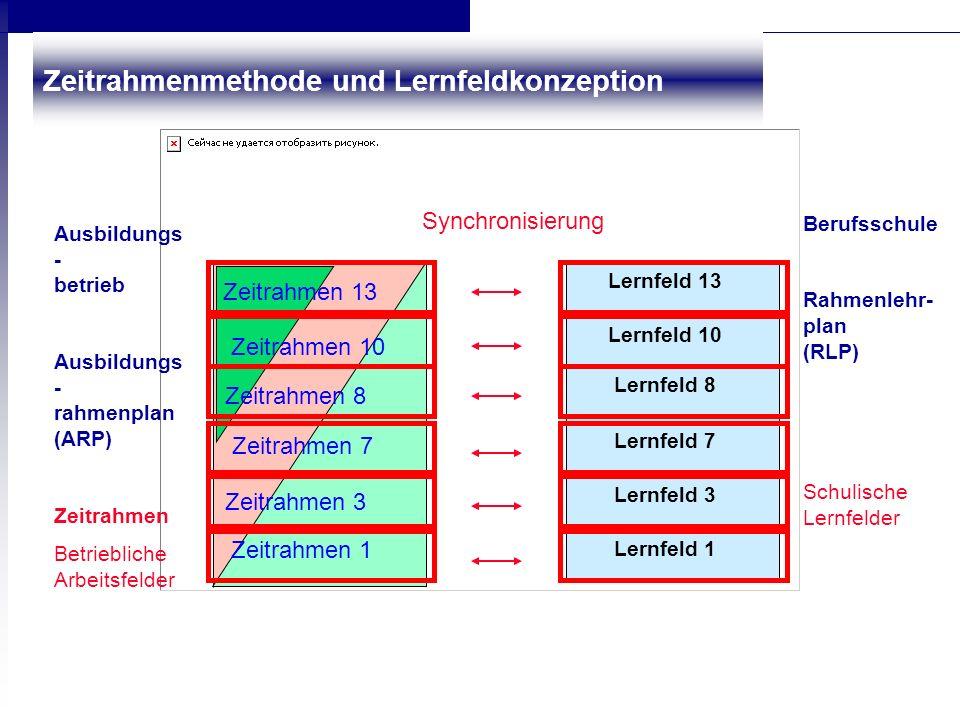 BADEN- WÜRTTEMBERG Abteilung Berufliche Schulen Hecht/Sabelhaus Stand: Mai 2004 Inhalte: Gruppen- und Gesamtzeichnungen Anordnungspläne Technische Inf