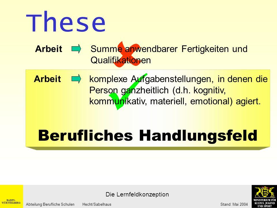 BADEN- WÜRTTEMBERG Abteilung Berufliche Schulen Hecht/Sabelhaus Stand: Mai 2004 Zeitrahmenmethode und Lernfeldkonzeption
