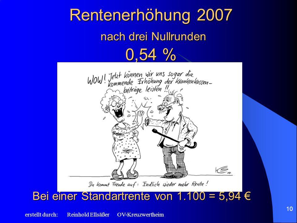 erstellt durch: Reinhold Ellsäßer OV-Kreuzwertheim 10 Rentenerhöhung 2007 nach drei Nullrunden 0,54 % Bei einer Standartrente von 1.100 = 5,94 Bei ein