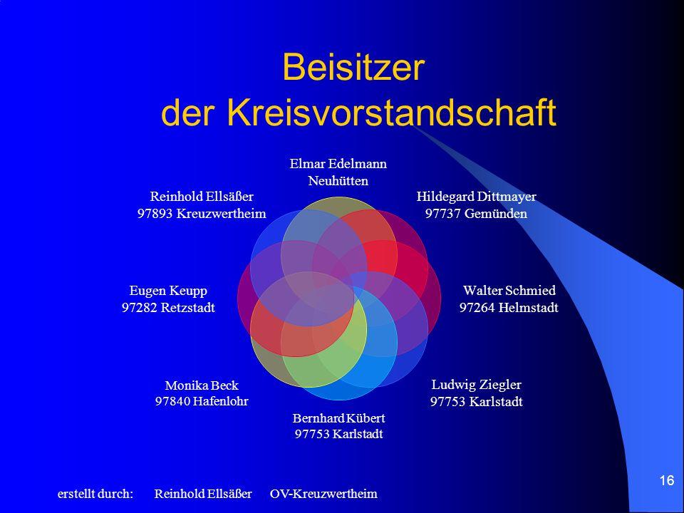 erstellt durch: Reinhold Ellsäßer OV-Kreuzwertheim 16 Beisitzer der Kreisvorstandschaft Elmar Edelmann Neuhütten Hildegard Dittmayer 97737 Gemünden Wa