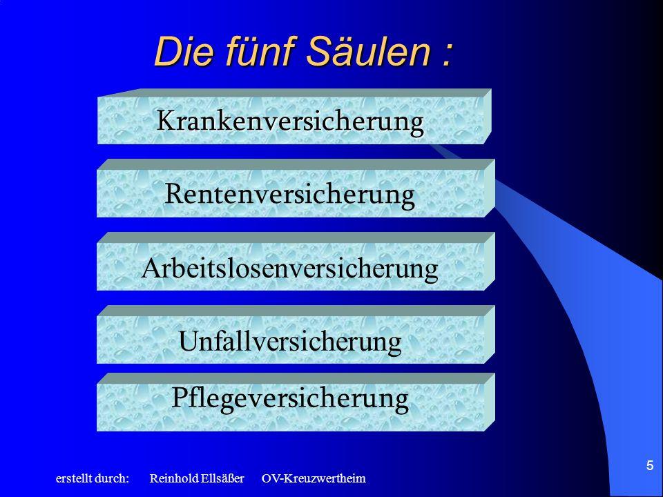erstellt durch: Reinhold Ellsäßer OV-Kreuzwertheim 5 Die fünf Säulen : Krankenversicherung Rentenversicherung Arbeitslosenversicherung Unfallversicher