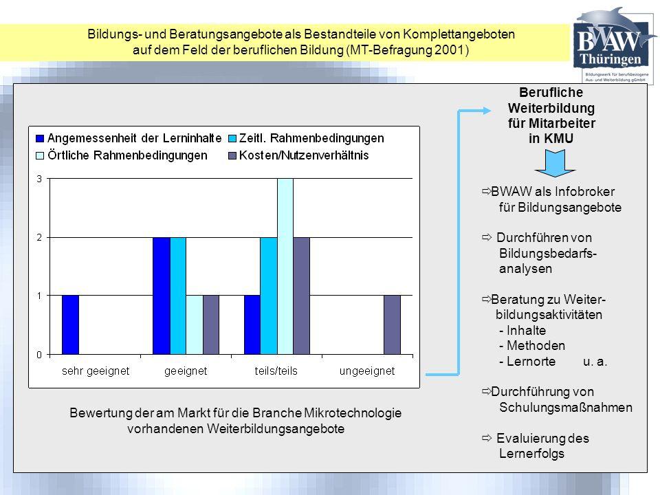 Bildungs- und Beratungsangebote als Bestandteile von Komplettangeboten auf dem Feld der beruflichen Bildung (MT-Befragung 2001) Bewertung der am Markt