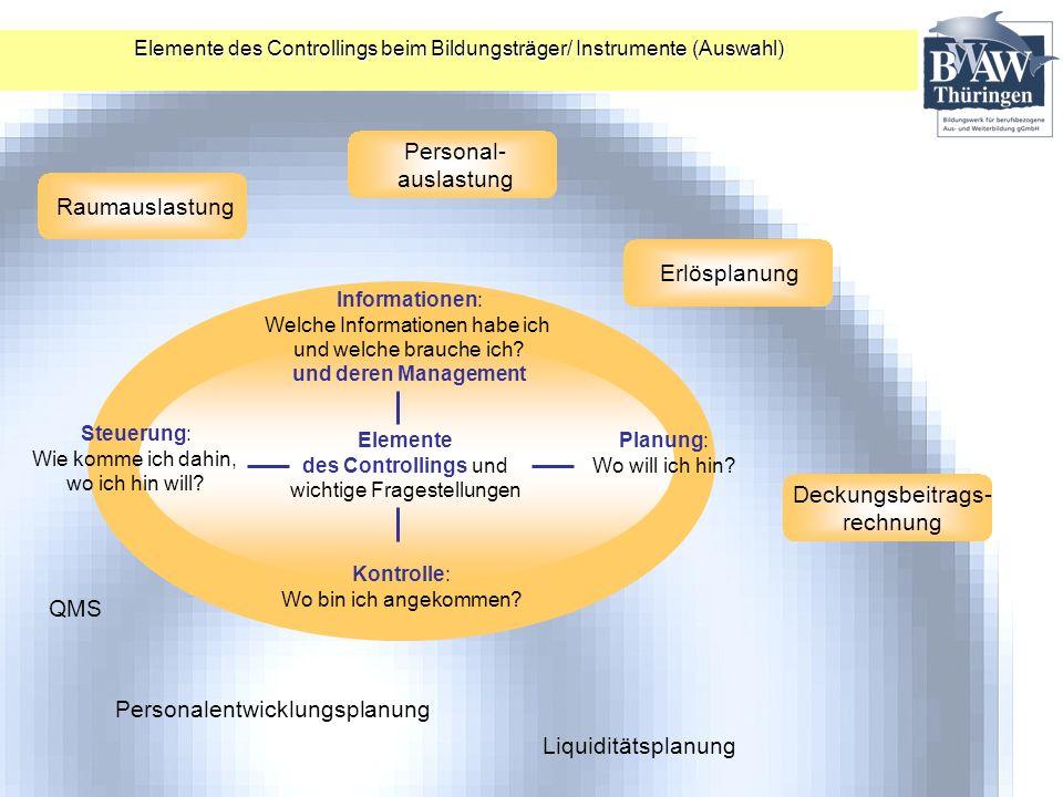 Elemente des Controllings beim Bildungsträger/ Instrumente (Auswahl) Raumauslastung Personal- auslastung Erlösplanung Liquiditätsplanung Deckungsbeitr