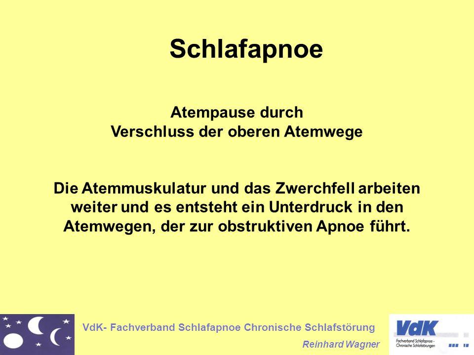 VdK- Fachverband Schlafapnoe Chronische Schlafstörung Reinhard Wagner Schlafapnoe Atempause durch Verschluss der oberen Atemwege Die Atemmuskulatur un