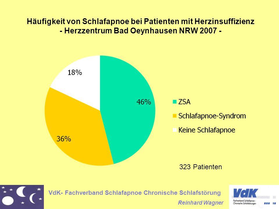 VdK- Fachverband Schlafapnoe Chronische Schlafstörung Reinhard Wagner Häufigkeit von Schlafapnoe bei Patienten mit Herzinsuffizienz - Herzzentrum Bad