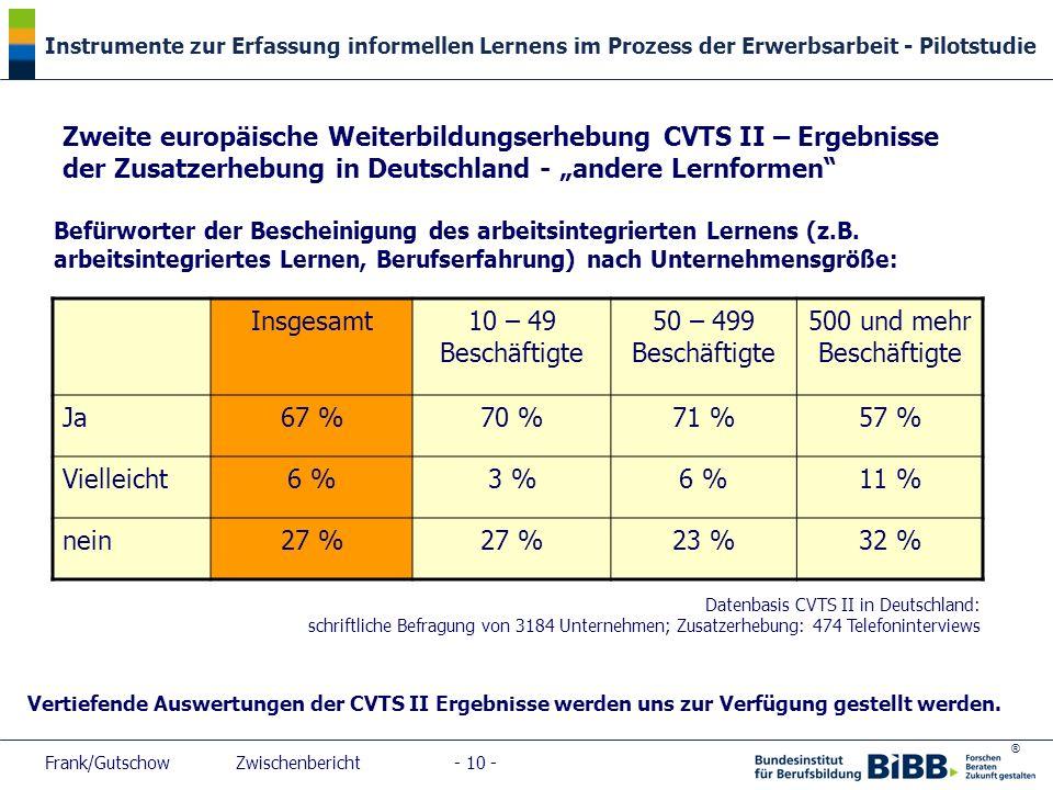 ® Instrumente zur Erfassung informellen Lernens im Prozess der Erwerbsarbeit - Pilotstudie Frank/Gutschow Zwischenbericht - 10 - Zweite europäische We