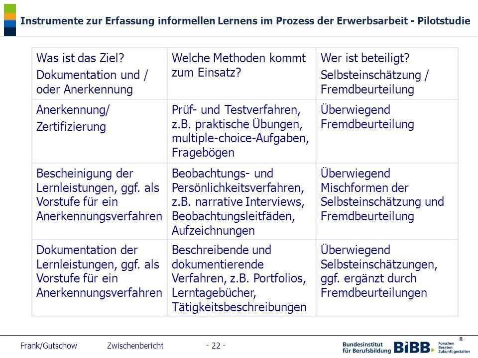 ® Instrumente zur Erfassung informellen Lernens im Prozess der Erwerbsarbeit - Pilotstudie Frank/Gutschow Zwischenbericht - 22 - Was ist das Ziel? Dok