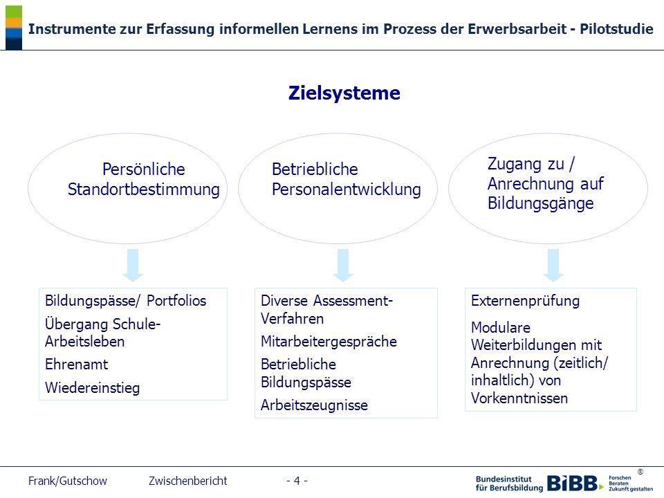 ® Instrumente zur Erfassung informellen Lernens im Prozess der Erwerbsarbeit - Pilotstudie Frank/Gutschow Zwischenbericht - 4 - Zielsysteme Betrieblic