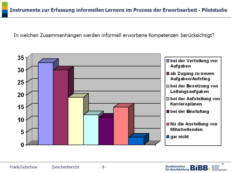 ® Instrumente zur Erfassung informellen Lernens im Prozess der Erwerbsarbeit - Pilotstudie Frank/Gutschow Zwischenbericht - 9 - Wir würden informell erworbene Fähigkeiten mehr nutzen wenn: