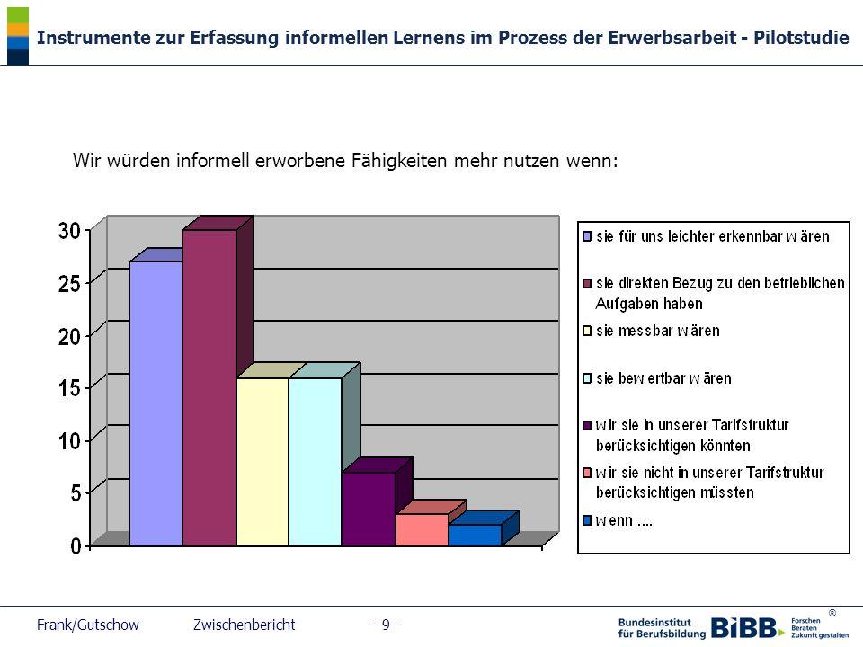 ® Instrumente zur Erfassung informellen Lernens im Prozess der Erwerbsarbeit - Pilotstudie Frank/Gutschow Zwischenbericht - 9 - Wir würden informell e