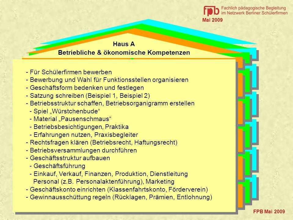 Betriebliche Strukturen Markt- und Verkaufs- analysen, Werbung z.B. Angebotsidee Produktions- und Dienstleistungsplanung z.B. Arbeitsteilung Haus A Be
