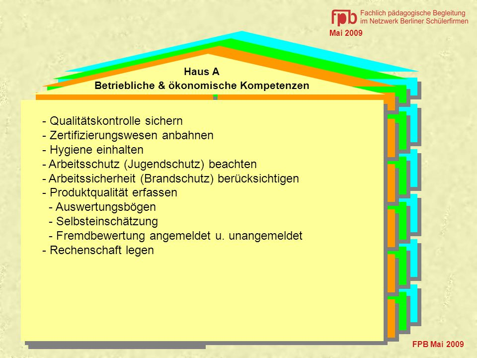 Betriebliche Strukturen, Satzung, Geschäftskonto Organigramm, Satzung, Geschäftskonto Markt- und Verkaufschancen Erkundungsbogen, Produktmuster, Angeb