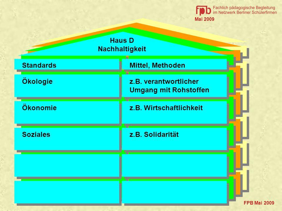 Ökologie Ökonomie Haus D Nachhaltigkeit Mittel, Methoden Standards Soziales FPB Mai 2009 - Handlungsfelder im Bereich Sozialkompetenzen eröffnen - Handlungsfelder im Bereich Methodenkompetenzen eröffnen - Handlungsfelder im Bereich Teamfähigkeiten eröffnen - Gesundheitsvorsorge betreiben (Körperpflege) - Gleichberechtigung der Geschlechter beachten - Partnerschaften mit anderen Schülerfirmen pflegen - im nahen Umfeld - deutschlandweit - international - An Projekten in Entwicklungsländern beteiligen durch - Partnerschaften - Spenden - Patenschaften - Handlungsfelder im Bereich Sozialkompetenzen eröffnen - Handlungsfelder im Bereich Methodenkompetenzen eröffnen - Handlungsfelder im Bereich Teamfähigkeiten eröffnen - Gesundheitsvorsorge betreiben (Körperpflege) - Gleichberechtigung der Geschlechter beachten - Partnerschaften mit anderen Schülerfirmen pflegen - im nahen Umfeld - deutschlandweit - international - An Projekten in Entwicklungsländern beteiligen durch - Partnerschaften - Spenden - Patenschaften Mai 2009