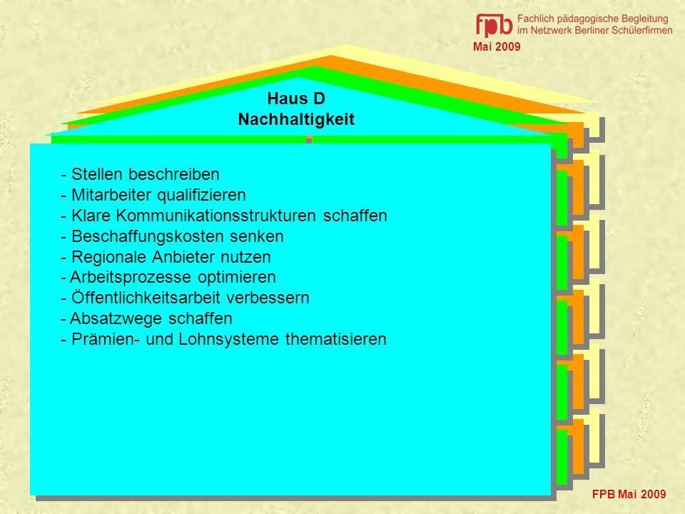 Ökologie Ökonomie Haus D Nachhaltigkeit Mittel, Methoden Standards Soziales z.B. Solidarität FPB Mai 2009 - Stellen beschreiben - Mitarbeiter qualifiz