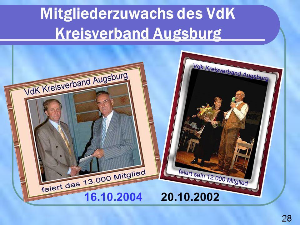 Mitgliederzuwachs des VdK Kreisverband Augsburg 28 20.10.200216.10.2004
